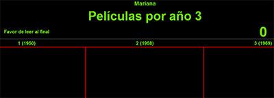 Películas por año 3 por Mariana